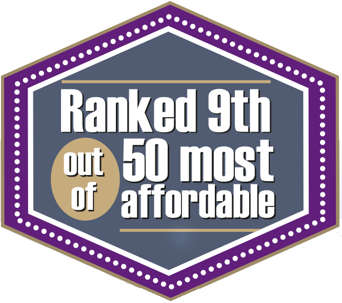 Ranked 9th out of 50 most affordable colleges