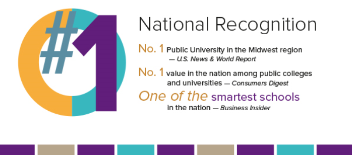National Rankings for Truman State University