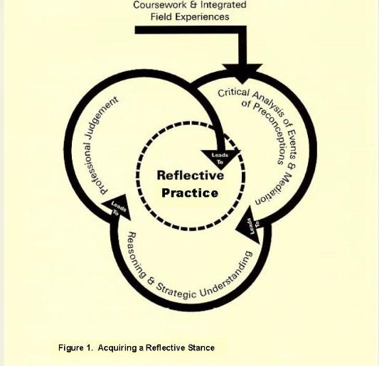 MAE Conceptional Framework2