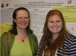 Sociology/anthropology student research Conference