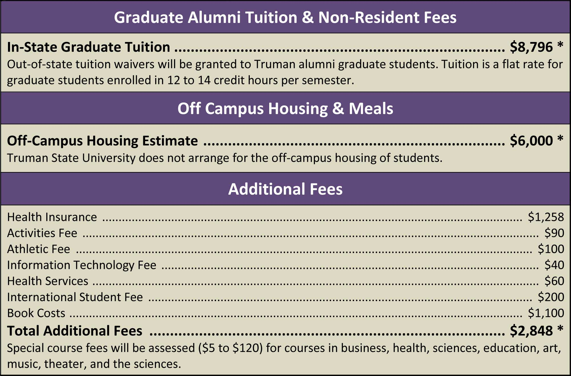 International Students: Graduate Alumni Tuition & Non-Resident Fees 2015-2016