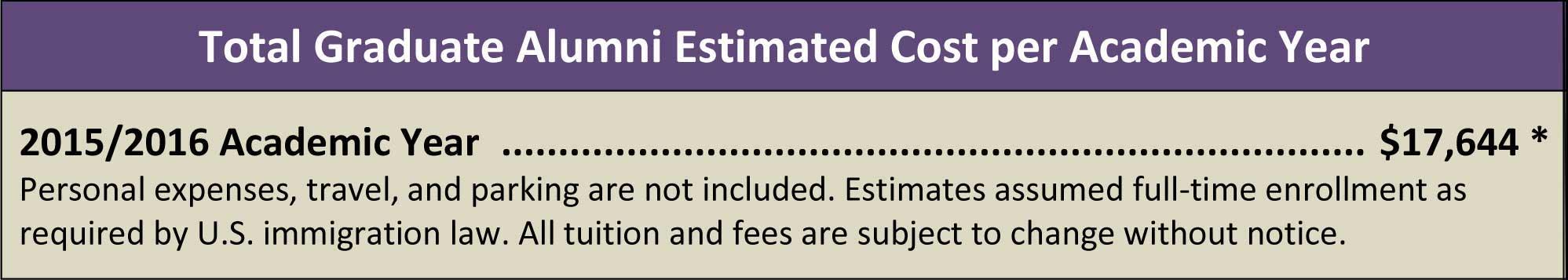International Students: Total Graduate Alumni Estimated Cost per Academic Year 2015-2016