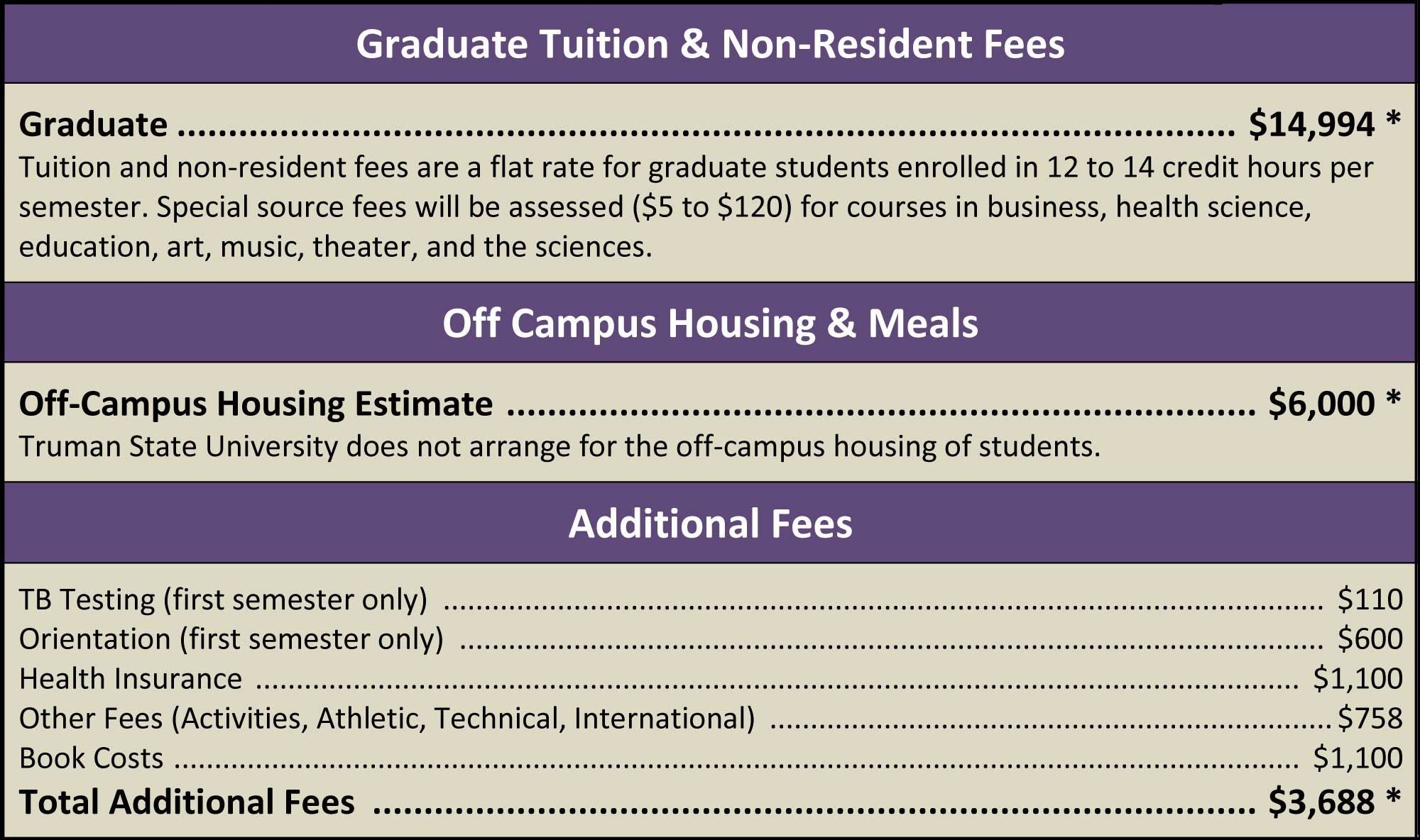 International Students: Graduate Tuition & Non-Resident Fees 2015-2016