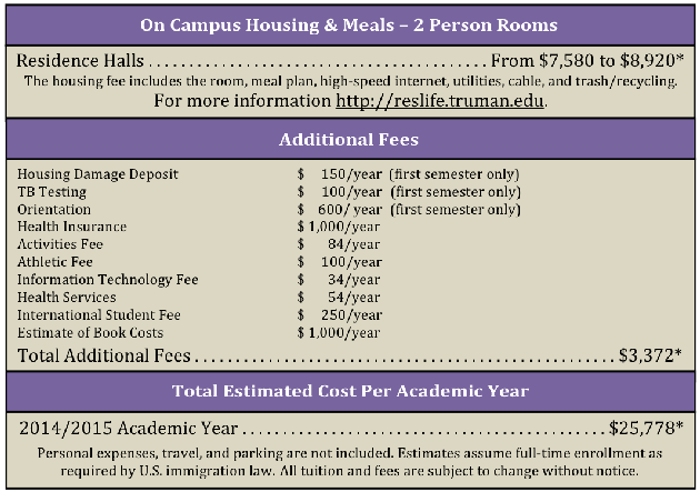 International-Students_HousingFees