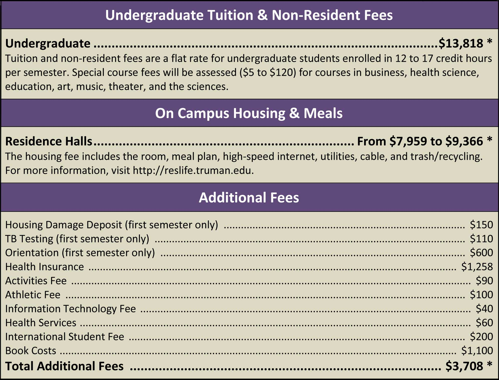 International Students: Undergraduate Tuition & Non-Resident Fees 2015-2016