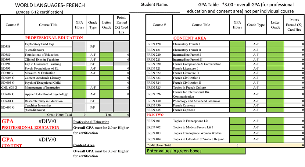 GPA Chart WL French