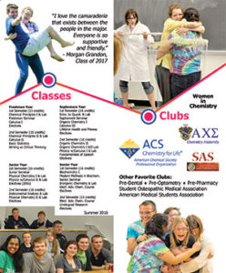 Quick Facts Brochure about Chemistry Program