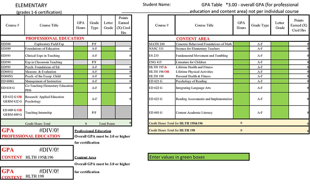 GPA Chart - Elementary