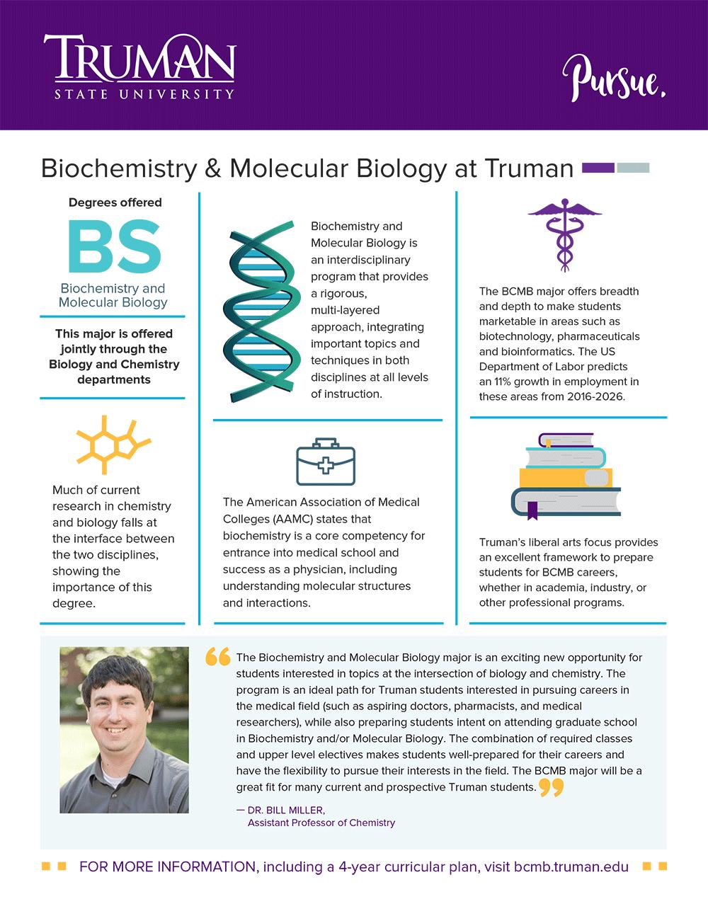 Biochemistry Molecular Biology Quick Facts