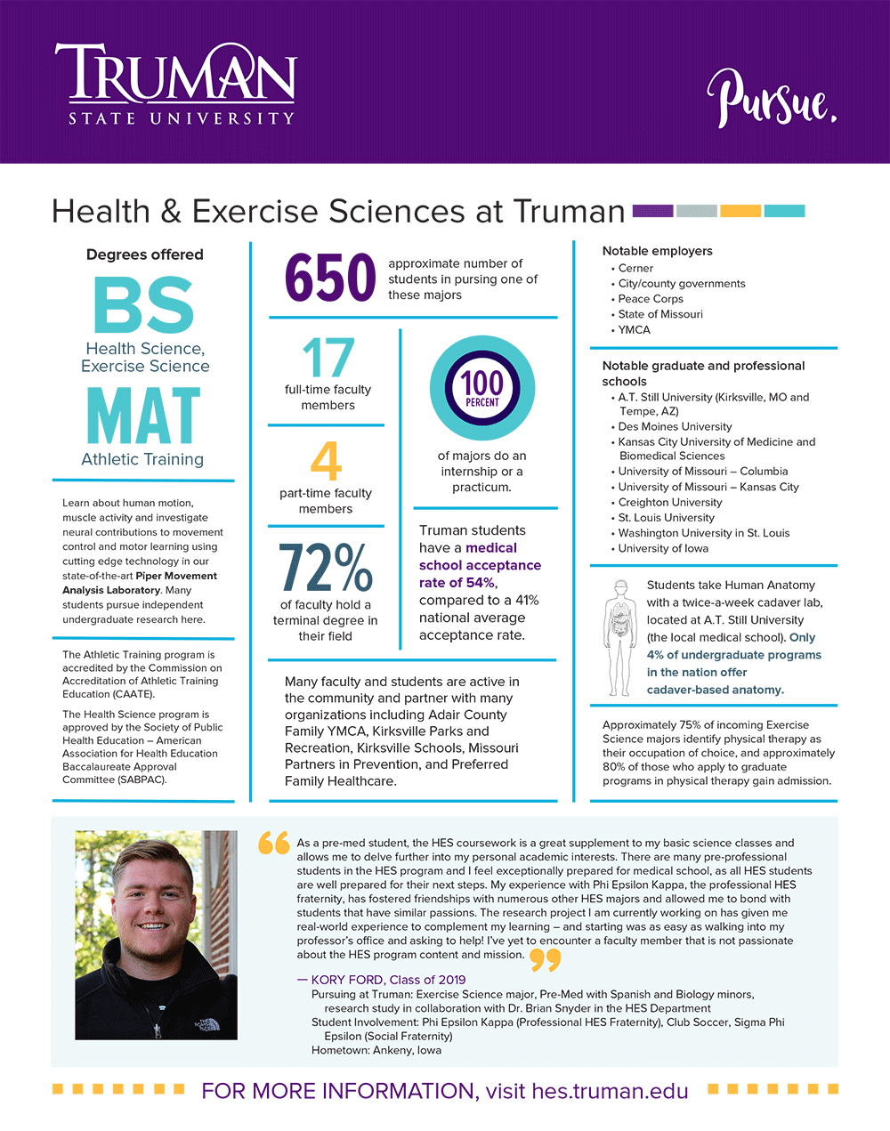 Health and Exercise Science Quick Facts