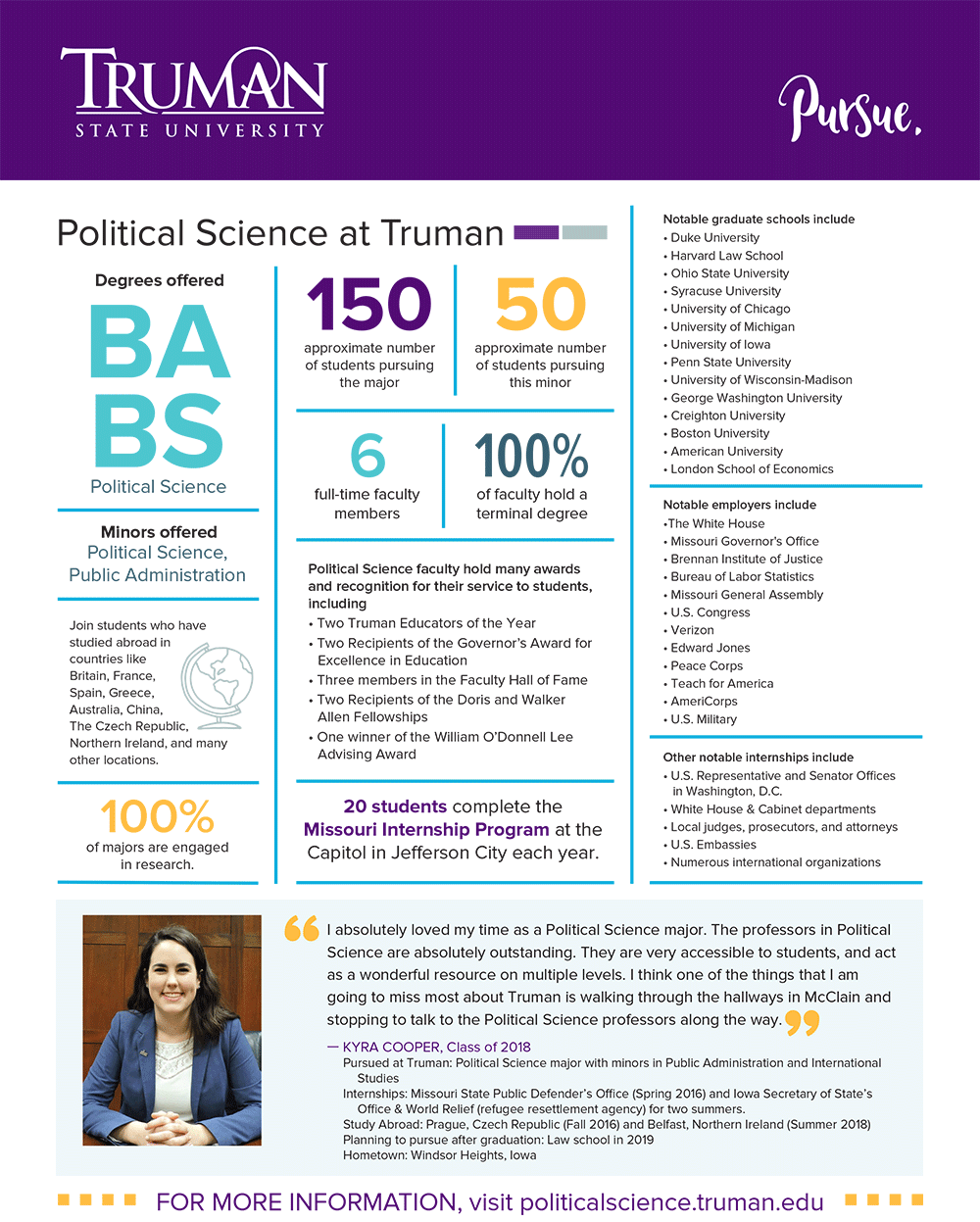 political science quick facts truman state university