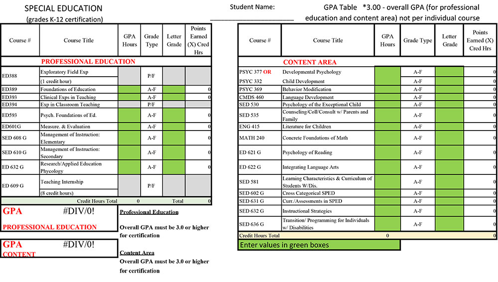 GPA Chart Special Education