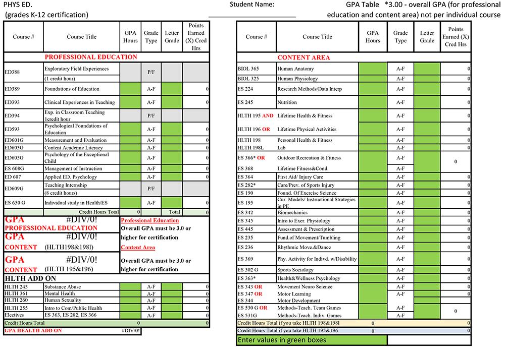 GPA Chart Physical Ed