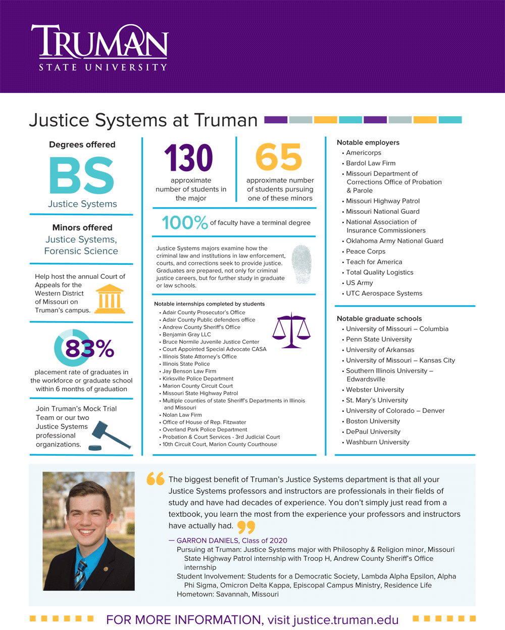 Justice Systems Quick Facts