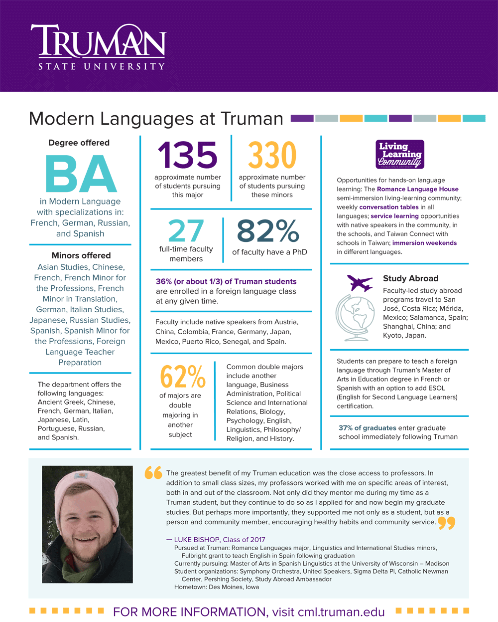 Modern Languages Quick Facts