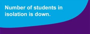 Video - number of students in isolation is down