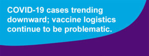 COVID-19 cases trending downward; vaccine logistics continue to be problematic.