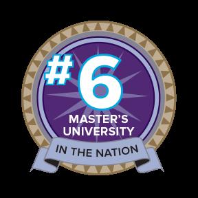 Top 6 Masters University